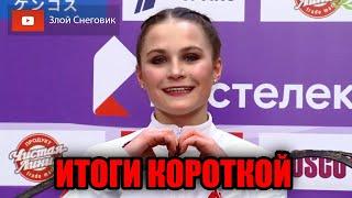 ИТОГИ КОРОТКОЙ ПРОГРАММЫ Женщины Гран При России 2020 Rostelecom Cup