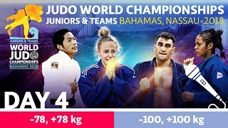 World Judo Championship Juniors 2018: Day 4