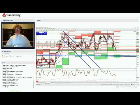 Forex Trading Strategy Webinar Video For Today: (LIVE WEDNESDAY DECEMBER 27, 2017)