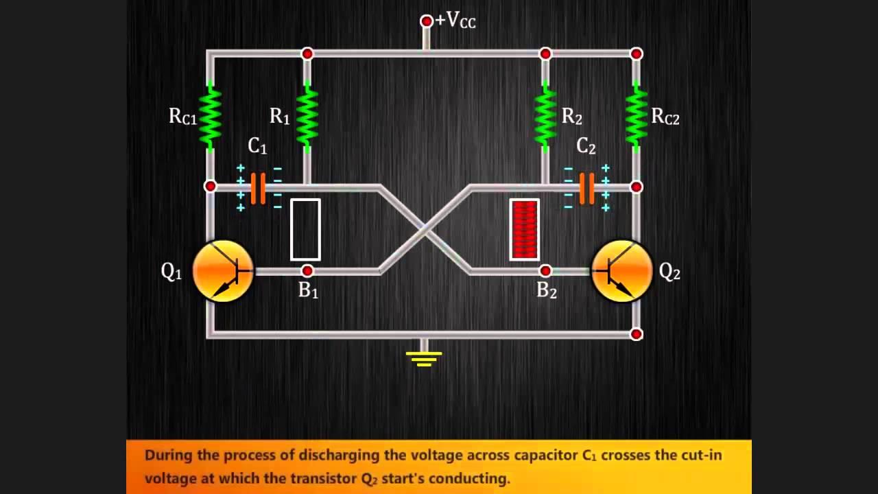 Multivibrator Astable Using Transistors Transistorised Circuit Wave