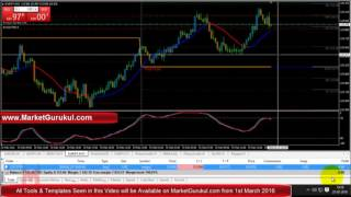 Where to Enter in a Trade   Entry Strategy for Profitable Trading