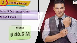 Top 10 highest paid actors of the world