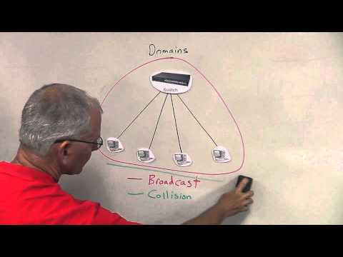Broadcast and Collision Domains