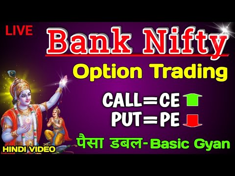 Options trading example in hindi