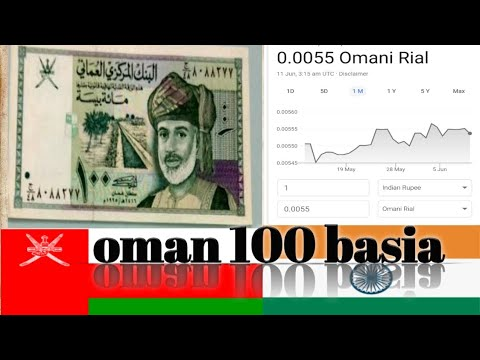 Banknote In Circulation: Oman |Omani Rial 100