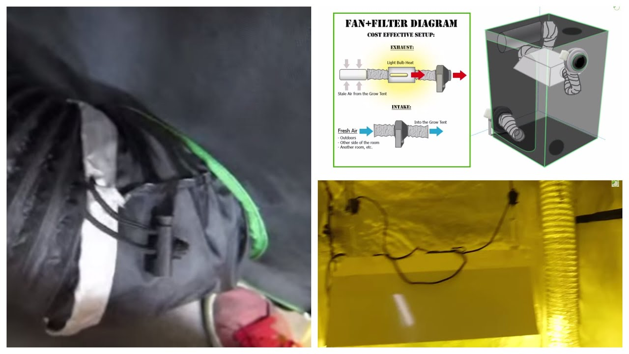 how to setup a tent fan and filter setup tutorial growtent design growace [ 1280 x 720 Pixel ]