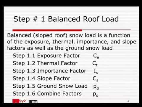 Asce 7 10 Snow Load Provisions Youtube
