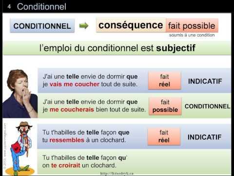 Expression de conséquence (subordonnées de conséquence) - YouTube