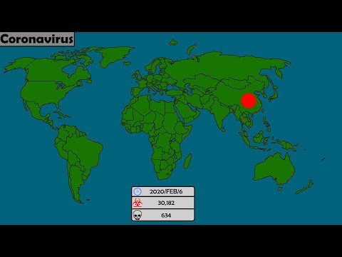 Coronavirus Scenario (Alternative And Future)