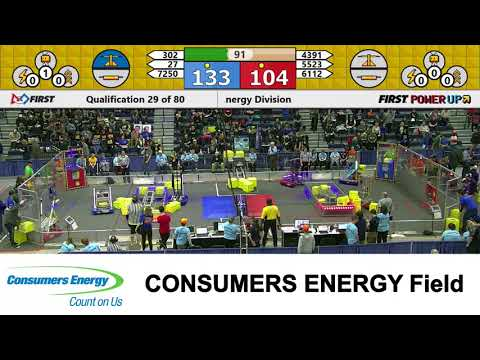 2018 MSC Consumers Energy Field Qualification Match 29