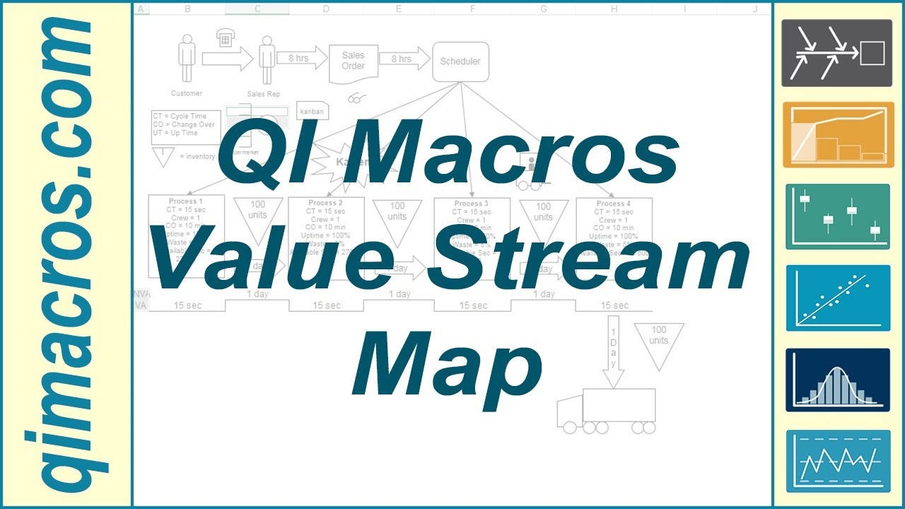 Value Stream Map Excel Tips Qi Macros Youtube