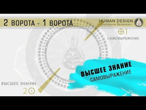 Транзит Планет. Online Транзит Планет Сегодня 04. 05 — 10. 05 (Май) Human Design — Дизайн Человека