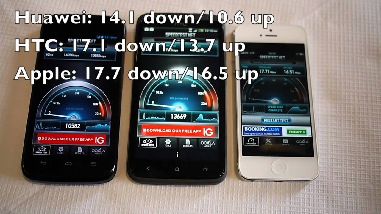 EE 4G LTE Speedtests IPhone 5 HTC One XL Huawei Ascend P1