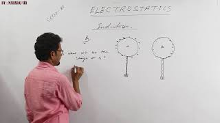 Electrostatics class 12, induction.