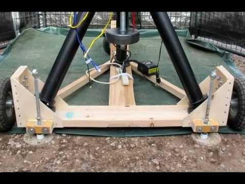 Scope Buggy Ideas for Construction