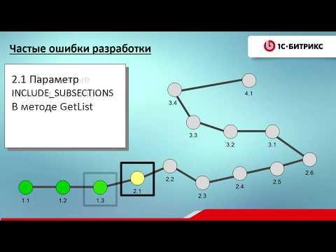 7. Урок-Производительность -Параметр INCLUDE_SUBSECTIONS, видео 6/16