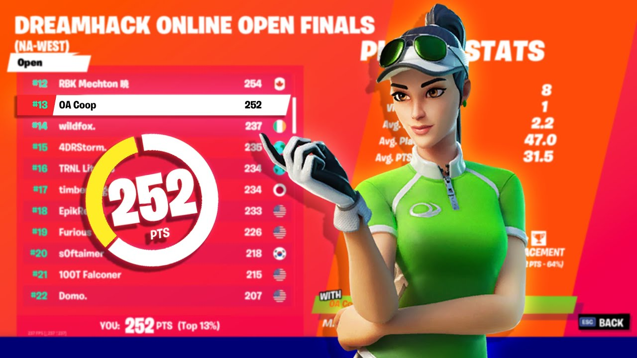 How I placed 13th in Dream Hack WEST FINALS! (65 ping)