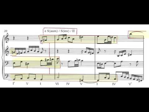 Fuga Stretto [w/ score and analysis] by Diego Wasserman