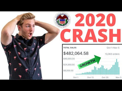 Will The 2020 Market CRASH Impact eCommerce Sales?