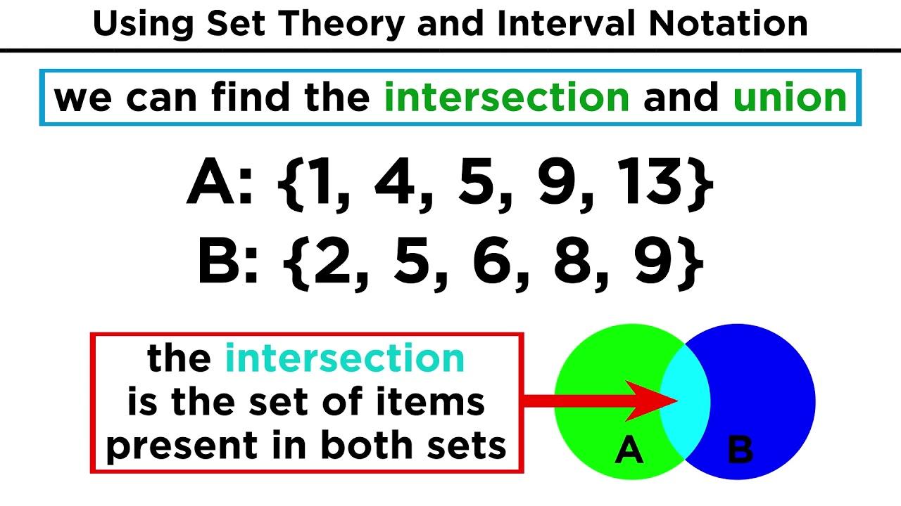 Set Theory: Types of Sets, Unions and Intersections on set diagrams, set type, set concept, set building techniques, set category, set mathematics, set application, set data structure, set design, set formulas, set theories,