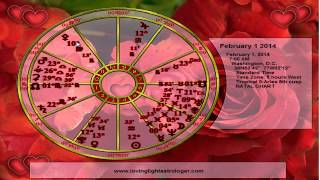 Scorpio Horoscope February 2014 Astrology