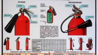 Видео для конкурса на лучший информационный стенд по пожарной безопасности  ГУП ПЭО