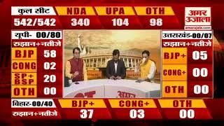 lok sabha election results 2019 live 2019 general election results