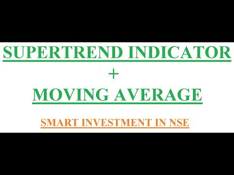 Supertrend indicator Intraday Strategy | Smart Investment in NSE