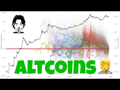 Why ALTCOINS STILL SUCK and What You Can Do About It...