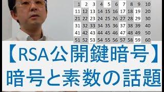 【RSA公開鍵暗号方式】①HTTPSはなぜ安全か?暗号と素数