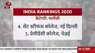 Union HRD Minister releases 'India Rankings 2020' for higher educational Institutions