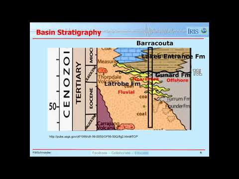 Lesson 32:  Detailed Stratigraphy