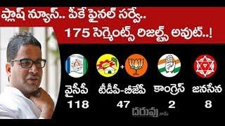 పీకే ఫైనల్ సర్వే: 175 సెగ్మెంట్స్ రిజల్ట్స్ అవుట్   Dharuvu TV