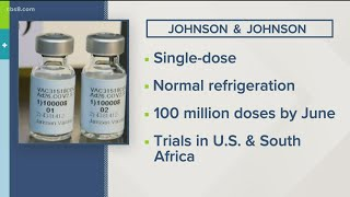Johnson & executives expect to release data on the efficacy of its coronavirus vaccine by early next week. it sets stage apply for emergency u...