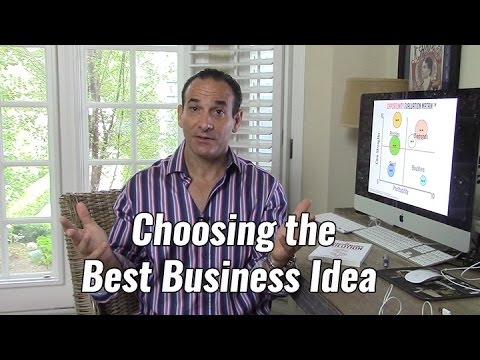Choosing the Best Business Idea