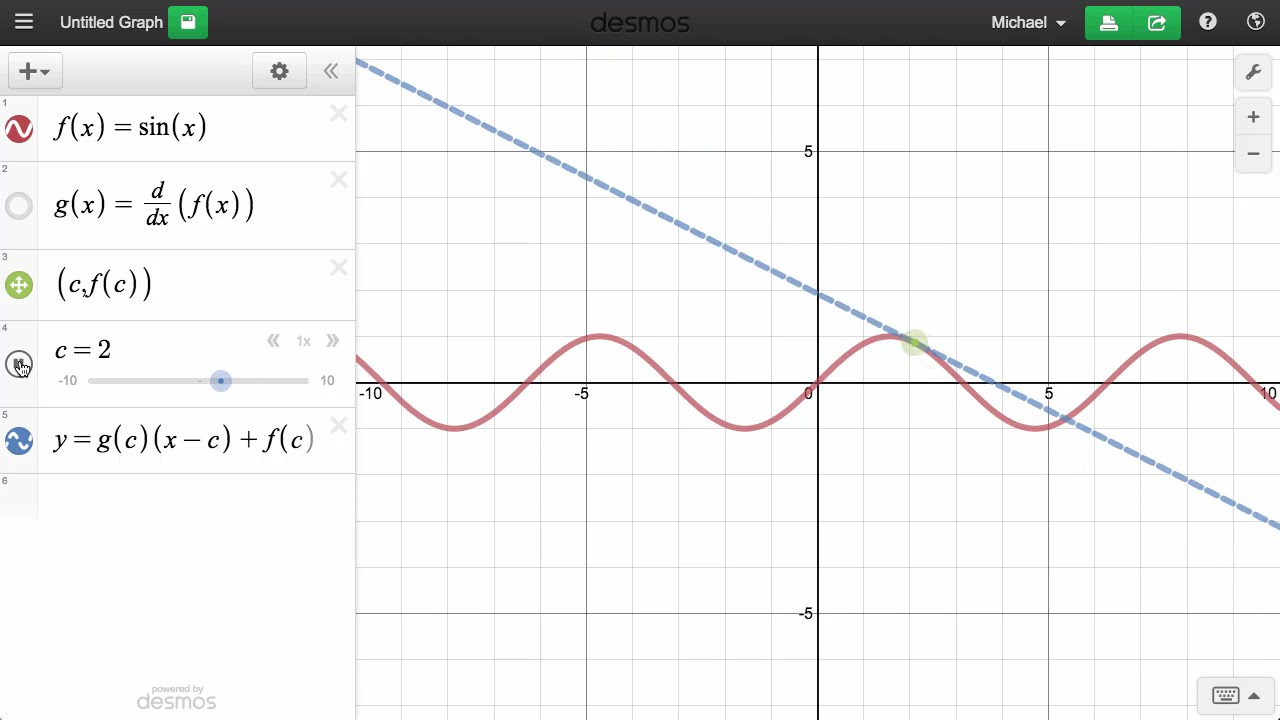 how to write an equation for a horizontal line