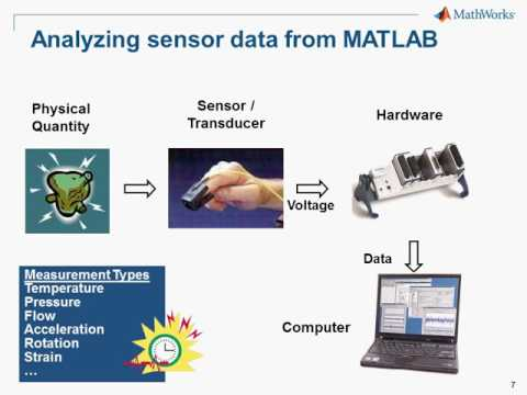Acquiring Data from Sensors and Instruments Using MATLAB