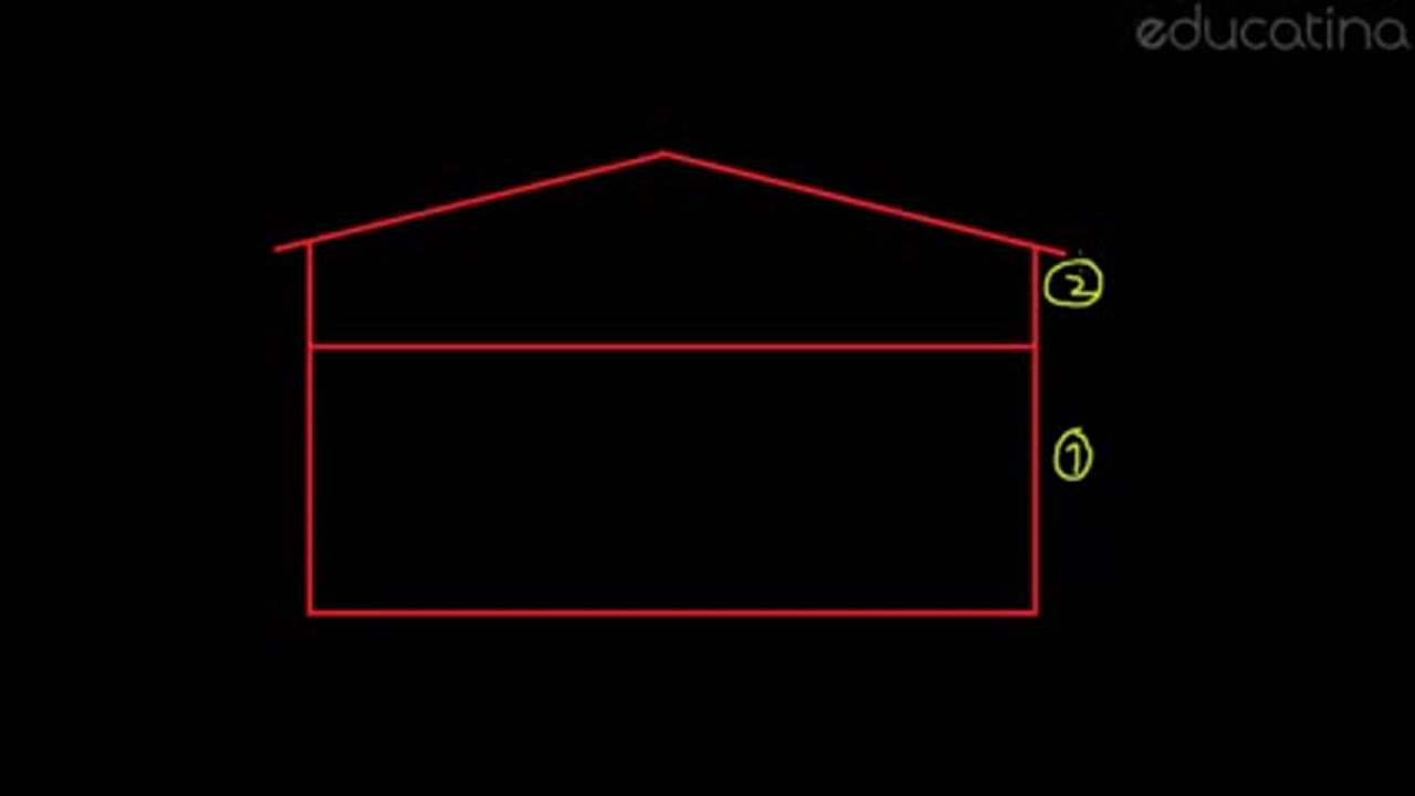 Marx Cap 3 Estructura Y Super Estructura
