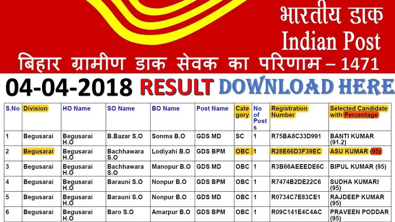 BIHAR POST OFFICE GDS RESULT 2017 - INDIA POST RESULT
