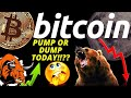 Bitcoin and NYSE crash live! BTC price targets & chart technical analysis - Dow Jones