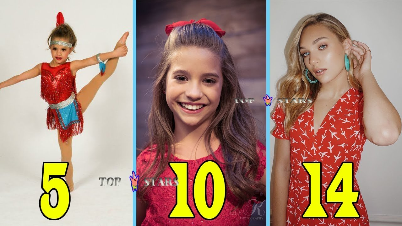 Mackenzie Ziegler Transformation From 1 To 14 Years Old ✅ Top Stars