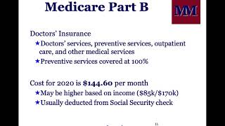 Basics of Medicare Explained