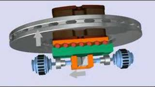 EWB Braking Technology
