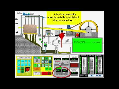 Smart Project Omron 2015, Automazione telaio multilama
