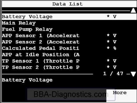 Tech 2 Diagnostics Demo on Vauxhall Astra GM Saab