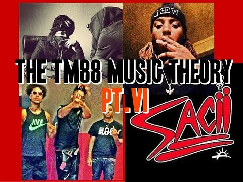 The TM88 Music Theory pt.6(Ethnic Trap Tutorial)