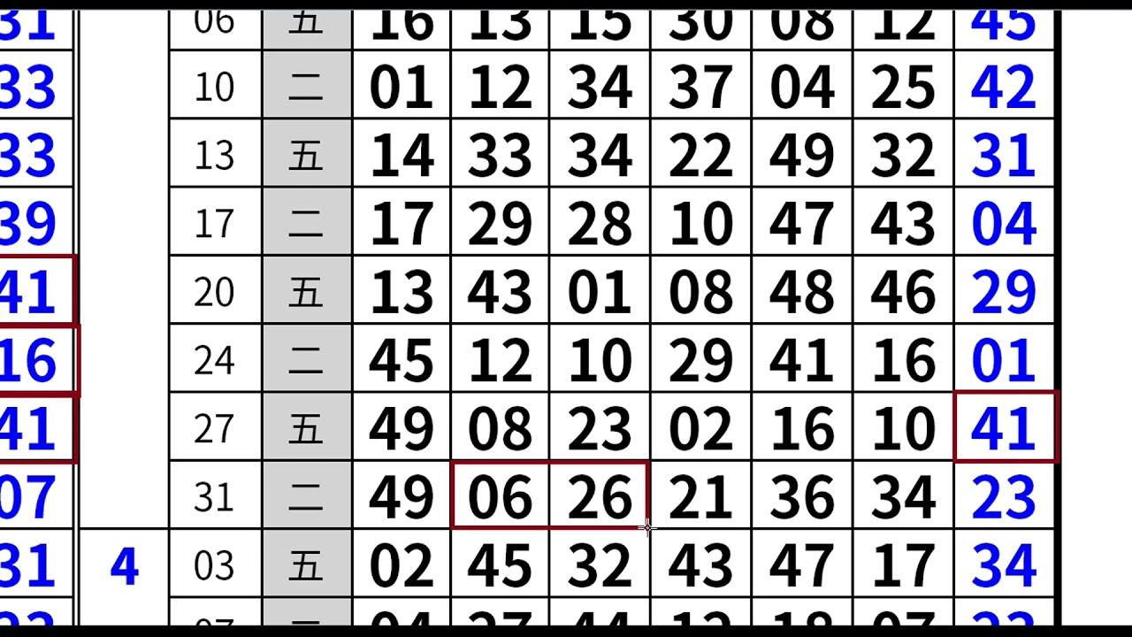 樂透奇俠-6月12日六合天下-大樂透