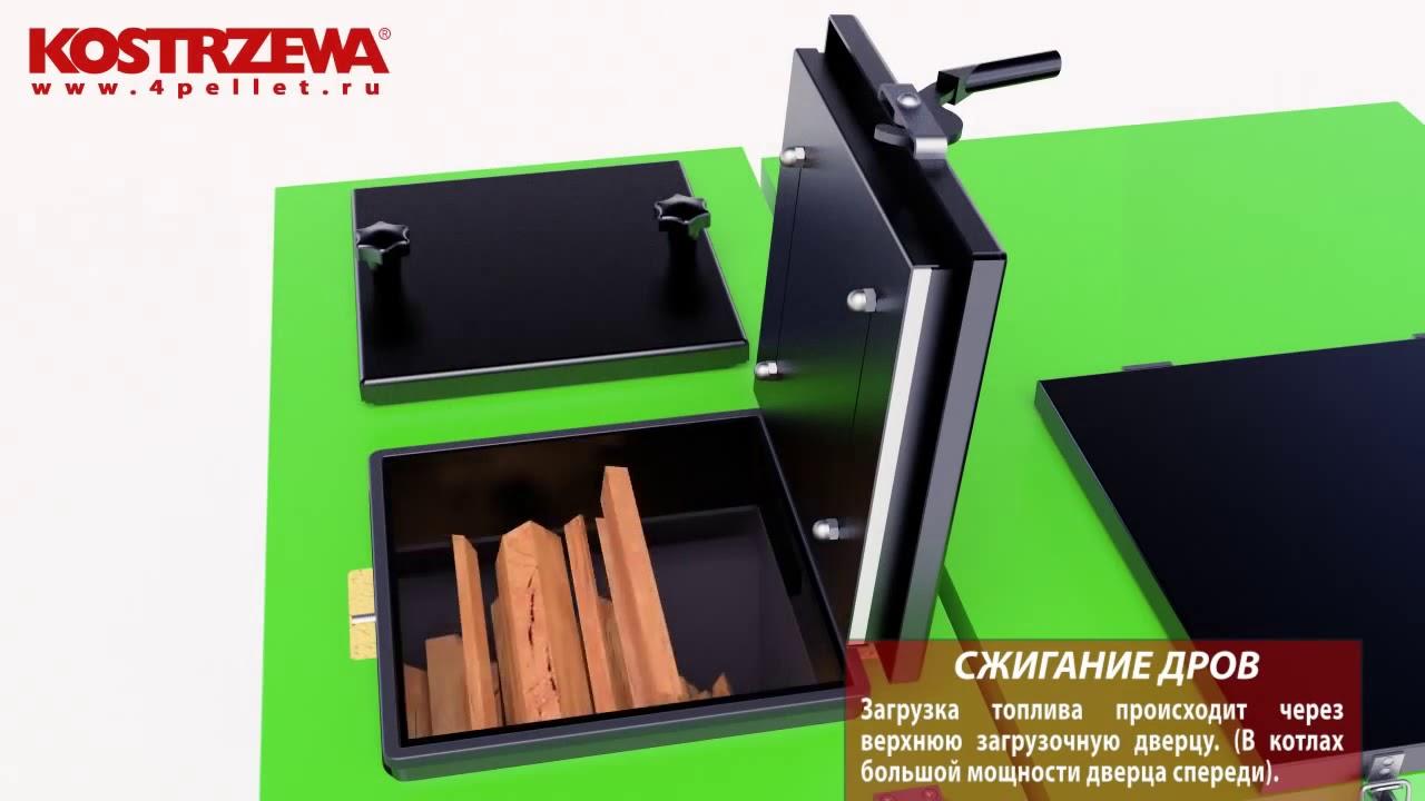 Ежегодная очистка пеллетного котла TERMAL-20 производства Россия .