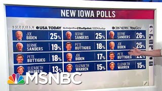 Bernie Sanders On Upswing In Early States In New Iowa, New Hampshire Polls | MSNBC