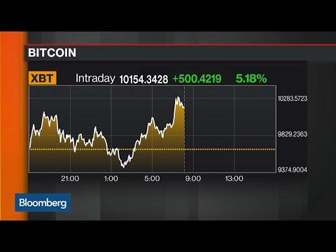Bitcoin Futures Get Regulators' OK On CME, Cboe